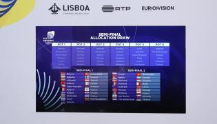 Eurowizja - kto na kogo głosuje?