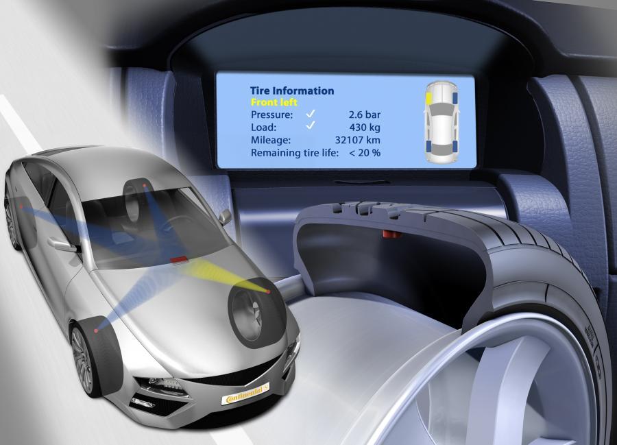 Spadek ciśnienia w oponach twojego samochodu o 0,5 bara niż wskazują wytyczne producenta powoduje, że auto zużywa ok. 2,5 proc. więcej paliwa