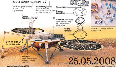 Poszukamy życia na Marsie