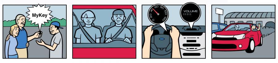 Ford postanowił zadbać o bezpieczeństwo młodych kierowców i dał rodzicom elektroniczną smycz