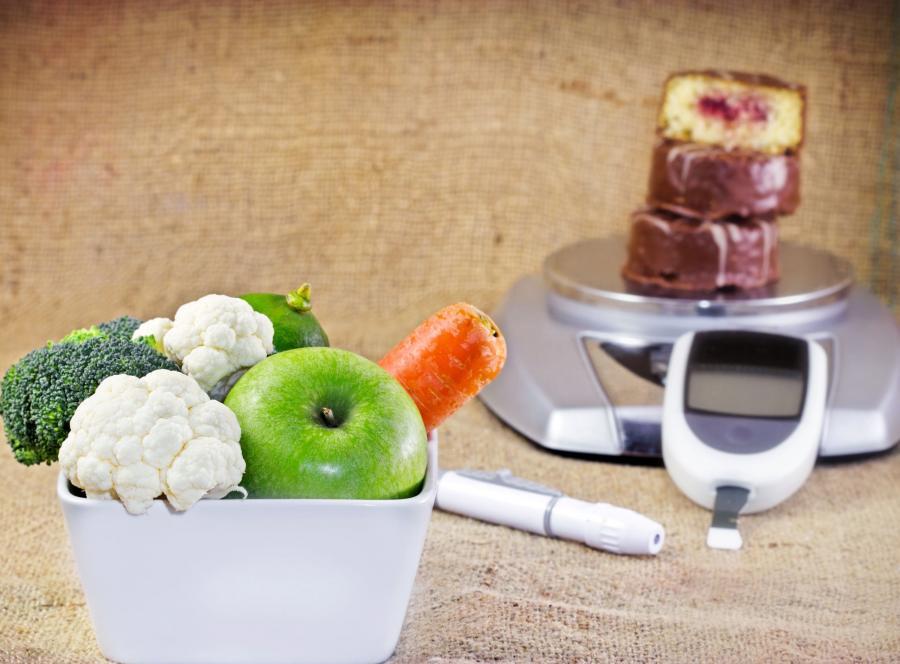 Dieta Cukrzycowa Zakazy I Zalecenia Cukrzyca Cukrzyca Typu Ii