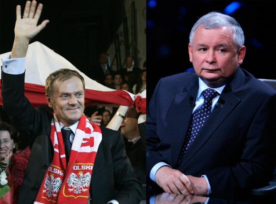 Tusk jest dla Polaków symbolem sukcesu, a   Jarosław Kaczyński - klęski